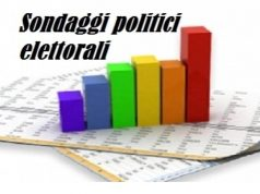 Sondaggi Ipsos sui leader politici