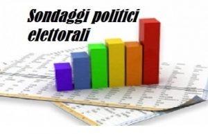Sondaggi politici elettorali: Ixè 30 luglio 2020