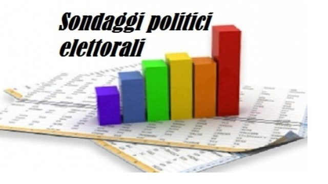 Sondaggi politici Index 14/01/2021