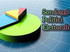Sondaggi politici elettorali SWG 25/01/2021edia YouTrend Agi 21/01/2021 20/01/2021
