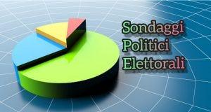 Sondaggi elettorali SWG 18/01/2021