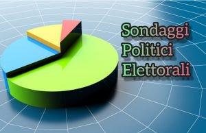 sondaggio politico elettorale SWG 3 agosto 2020