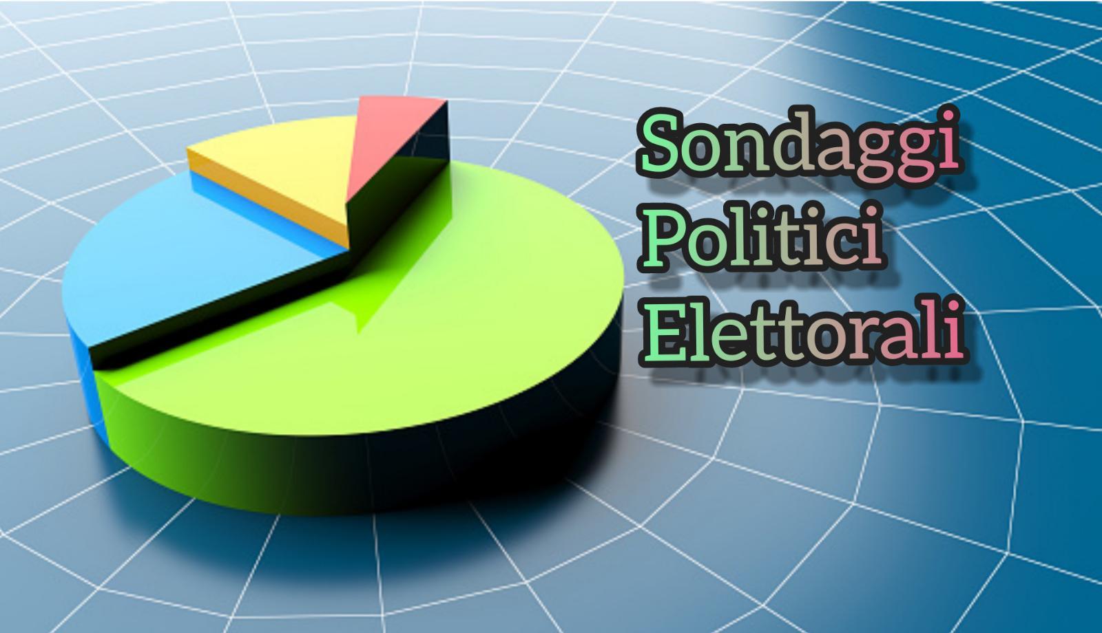 Sondaggi elettorali oggi: Lega ancora in forte calo