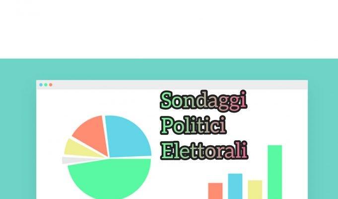 Sondaggi elettorali: partiti attuali, con il partito di Conte, con il Premier leader del M5S
