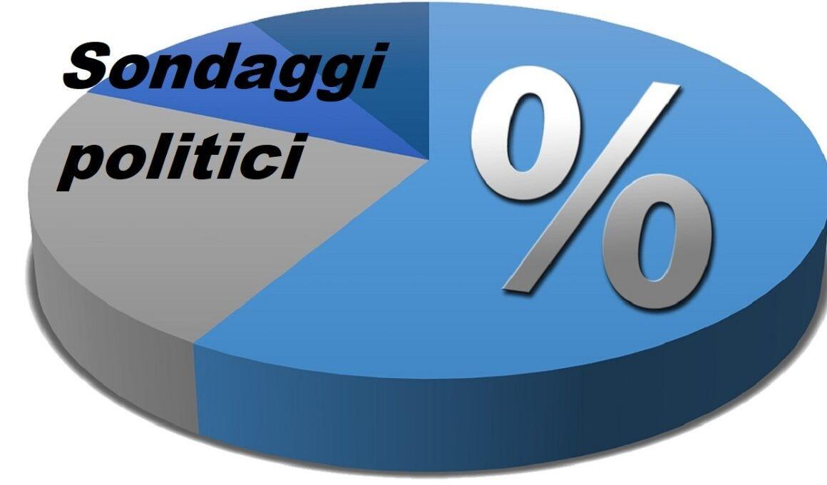 Sondaggi elettorali SWG: intenzioni di voto