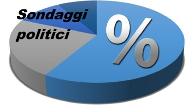Sondaggi politici elettorali DEMOS